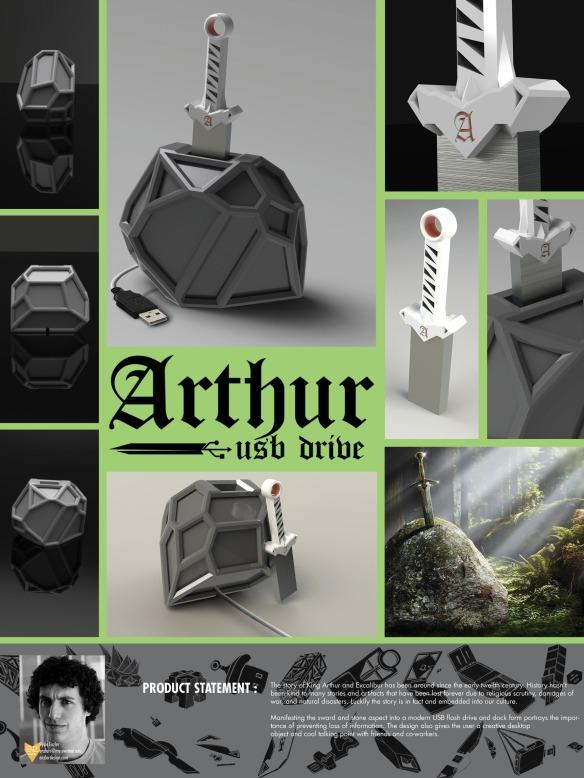 ARTHUR final board